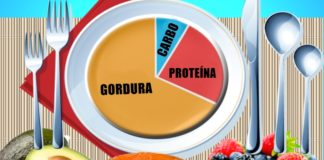 Dieta cetogenica alimentos permitidos